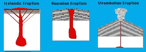 Volcanic cones and eruptions lesson 8 volcano world oregon cones3 ccuart Choice Image