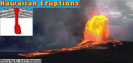 Volcanic cones and eruptions lesson 8 volcano world oregon hawaiian eruptions are similar to icelandic eruptions because both eruption types have many fissures bringing the lava to the surface sciox Image collections