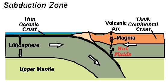 Subduction Zone Volcanism | Volcano World | Oregon State University