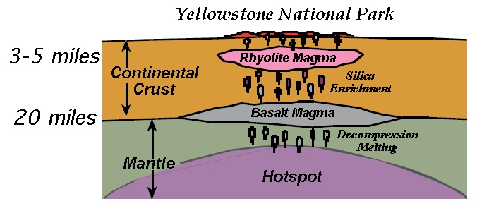 Hot Spots | Volcano World | Oregon State University